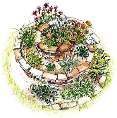 Savvy Housekeeping » Herb Garden Spiral