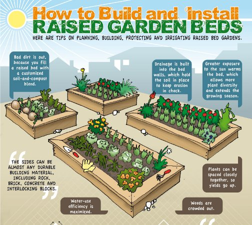 savvy housekeeping diy raised garden beds
